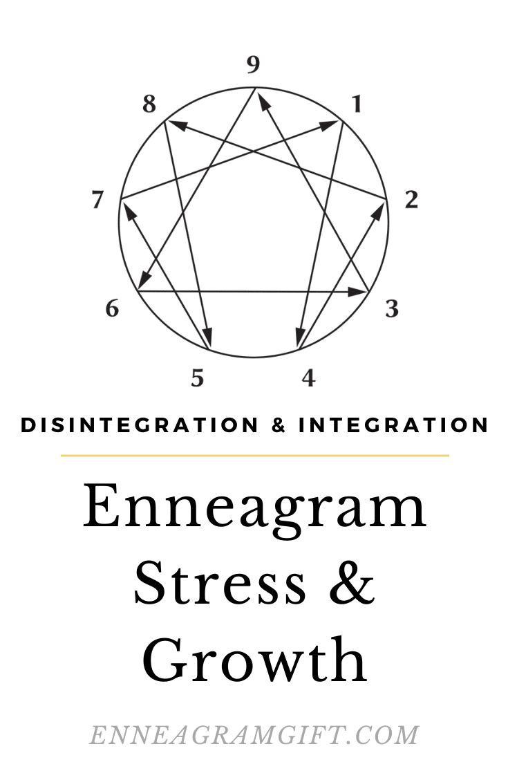 enneagram stress and growth